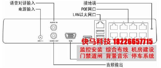 DS-7116N-SN/P海康威视16路网络硬盘录像机NVR物理接口